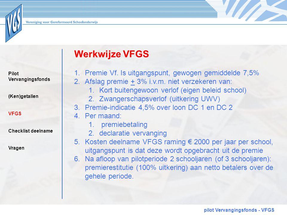 Werkwijze VFGS Premie Vf. Is uitgangspunt, gewogen gemiddelde 7,5%
