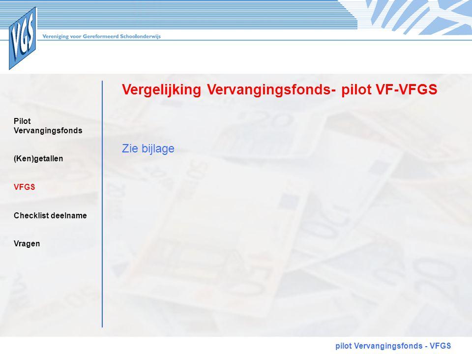 Vergelijking Vervangingsfonds- pilot VF-VFGS