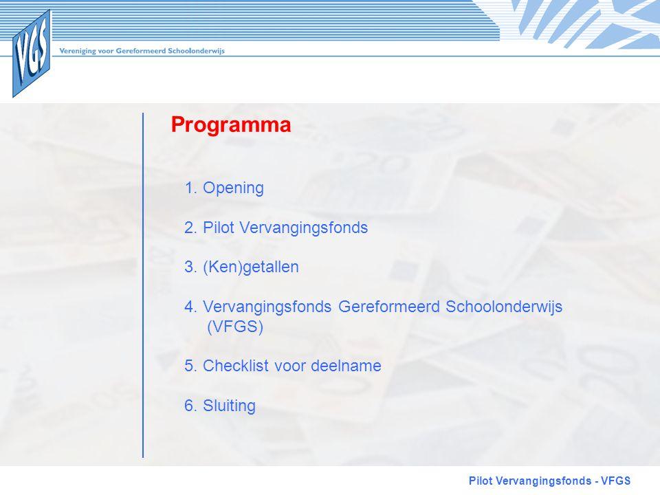 Programma 1. Opening 2. Pilot Vervangingsfonds 3. (Ken)getallen