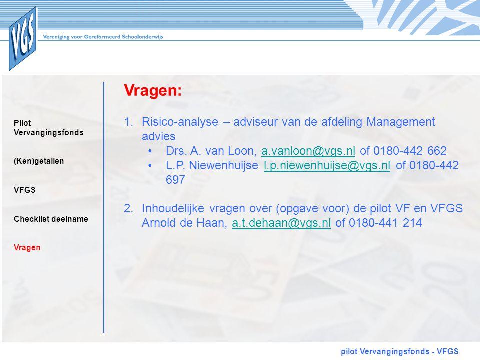 Vragen: Risico-analyse – adviseur van de afdeling Management advies