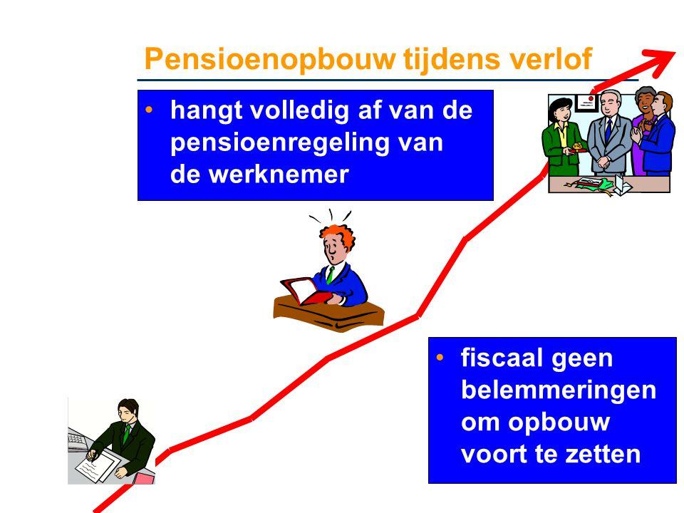 Pensioenopbouw tijdens verlof