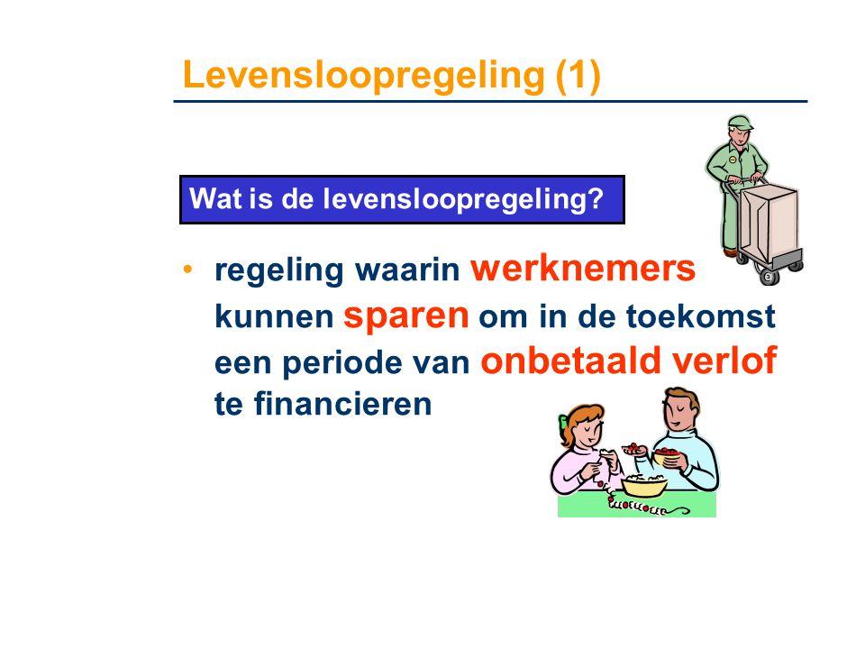Levensloopregeling (1)