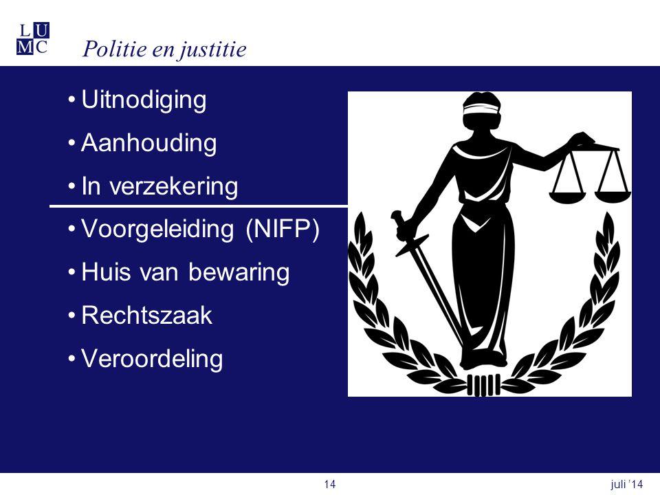 Uitnodiging Aanhouding In verzekering Voorgeleiding (NIFP)