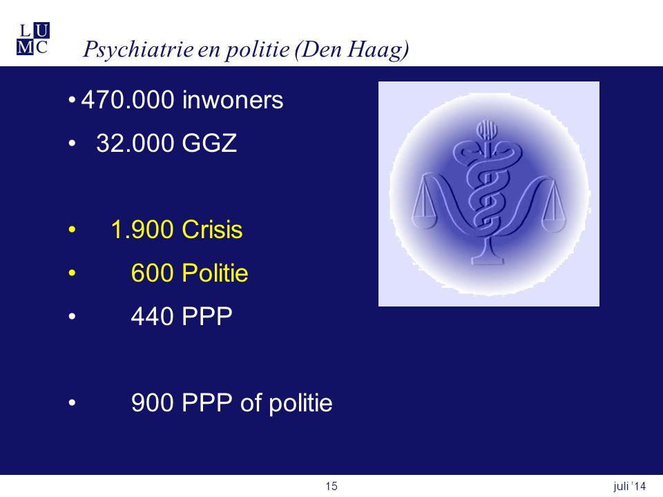 Psychiatrie en politie (Den Haag)