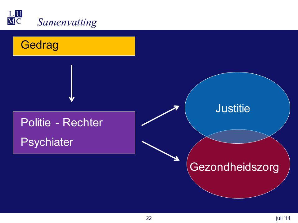 Gedrag Justitie Politie - Rechter Psychiater Gezondheidszorg
