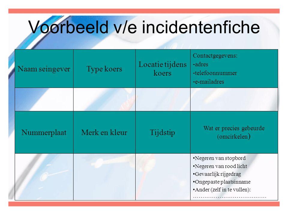 Voorbeeld v/e incidentenfiche