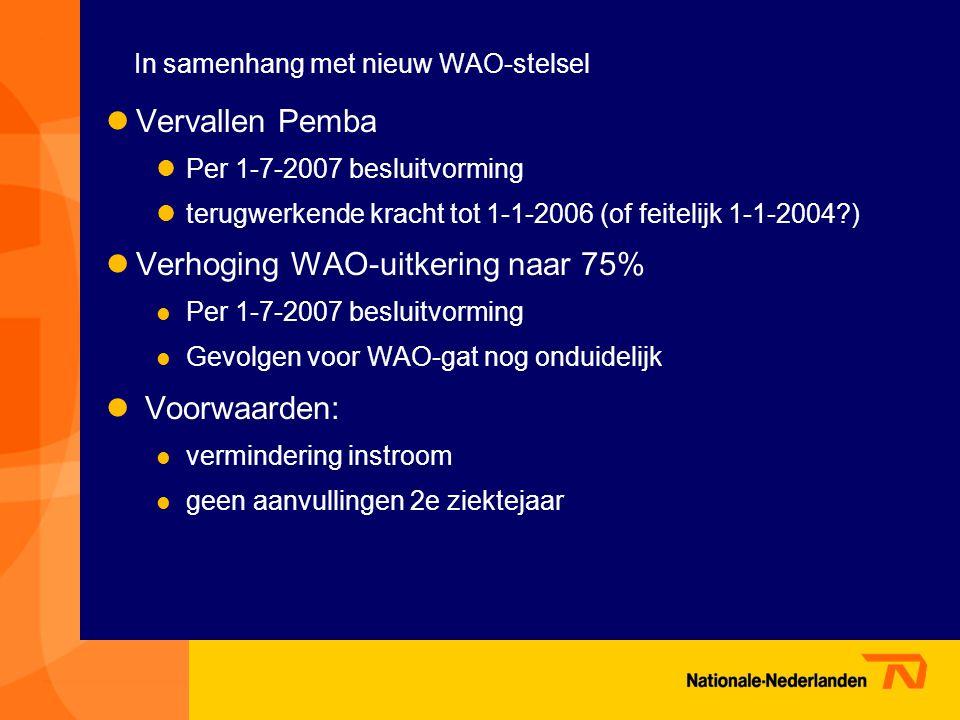 In samenhang met nieuw WAO-stelsel
