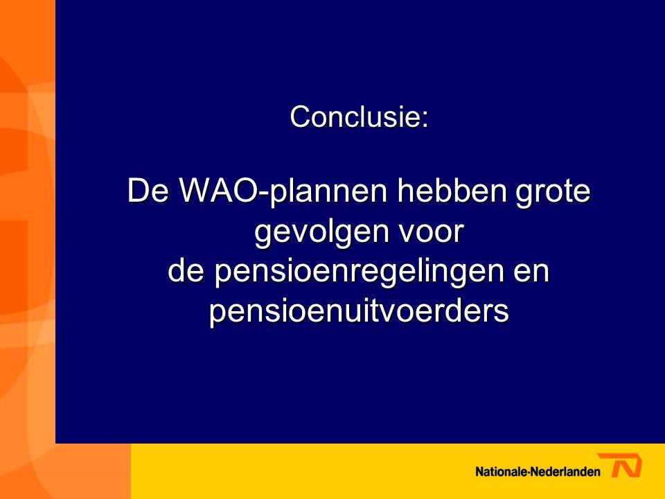 De WAO-plannen hebben grote gevolgen voor