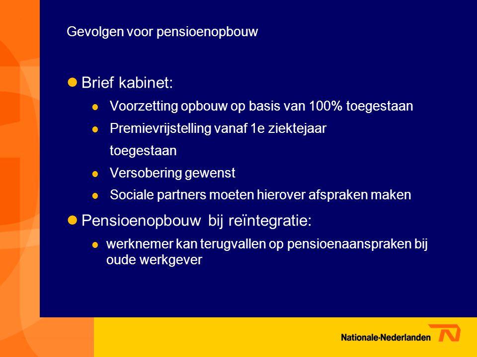 Gevolgen voor pensioenopbouw