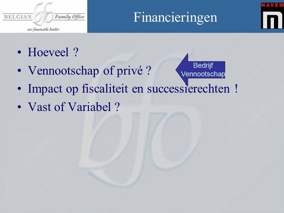 Financieringen Hoeveel Vennootschap of privé