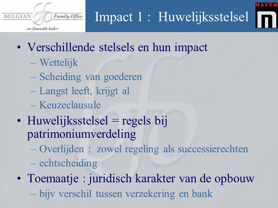Impact 1 : Huwelijksstelsel