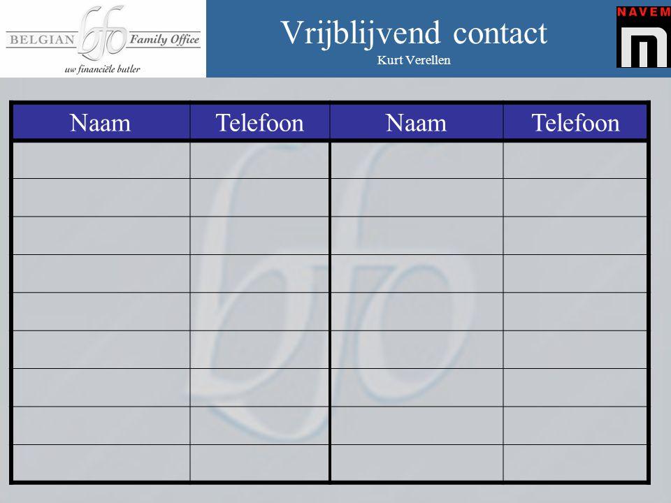 Vrijblijvend contact Kurt Verellen