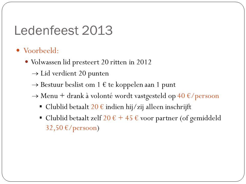 Ledenfeest 2013 Voorbeeld: Volwassen lid presteert 20 ritten in 2012