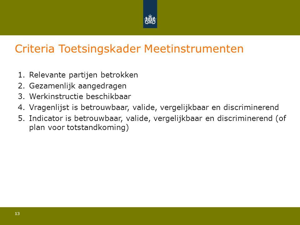 Criteria Toetsingskader Meetinstrumenten