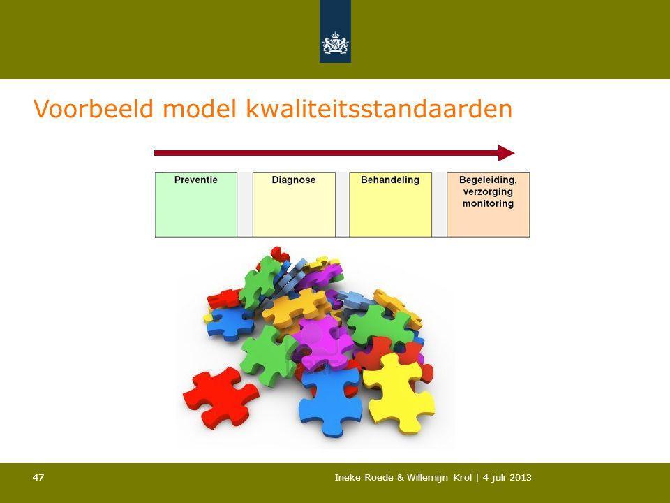 Voorbeeld model kwaliteitsstandaarden