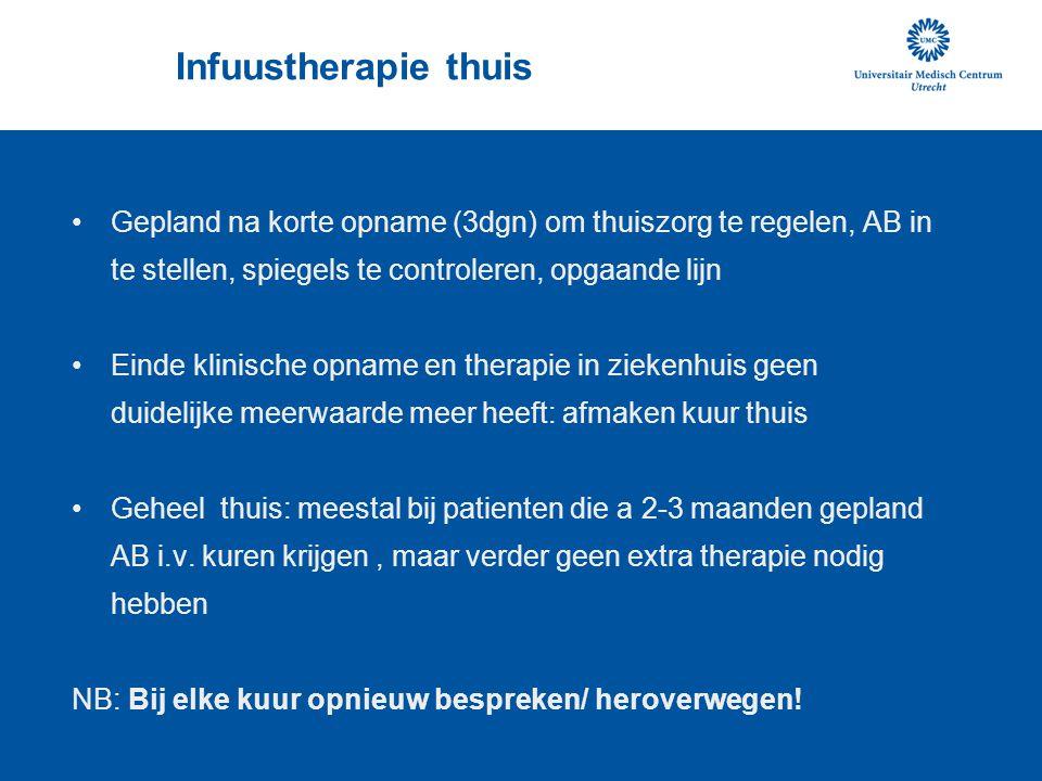 Infuustherapie thuis Gepland na korte opname (3dgn) om thuiszorg te regelen, AB in te stellen, spiegels te controleren, opgaande lijn.