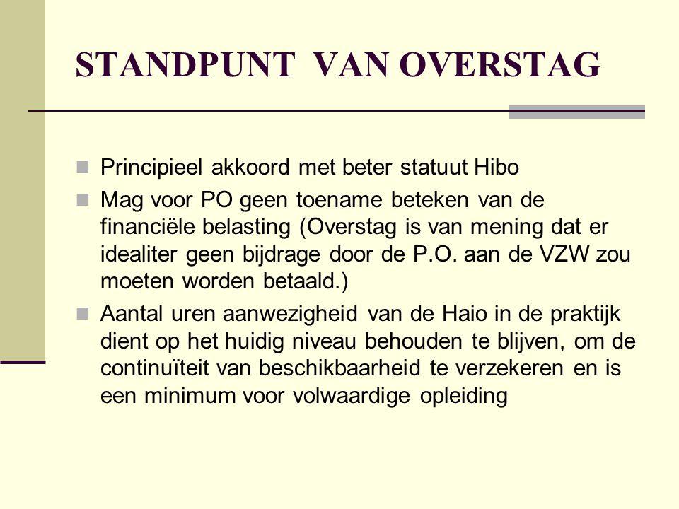 STANDPUNT VAN OVERSTAG