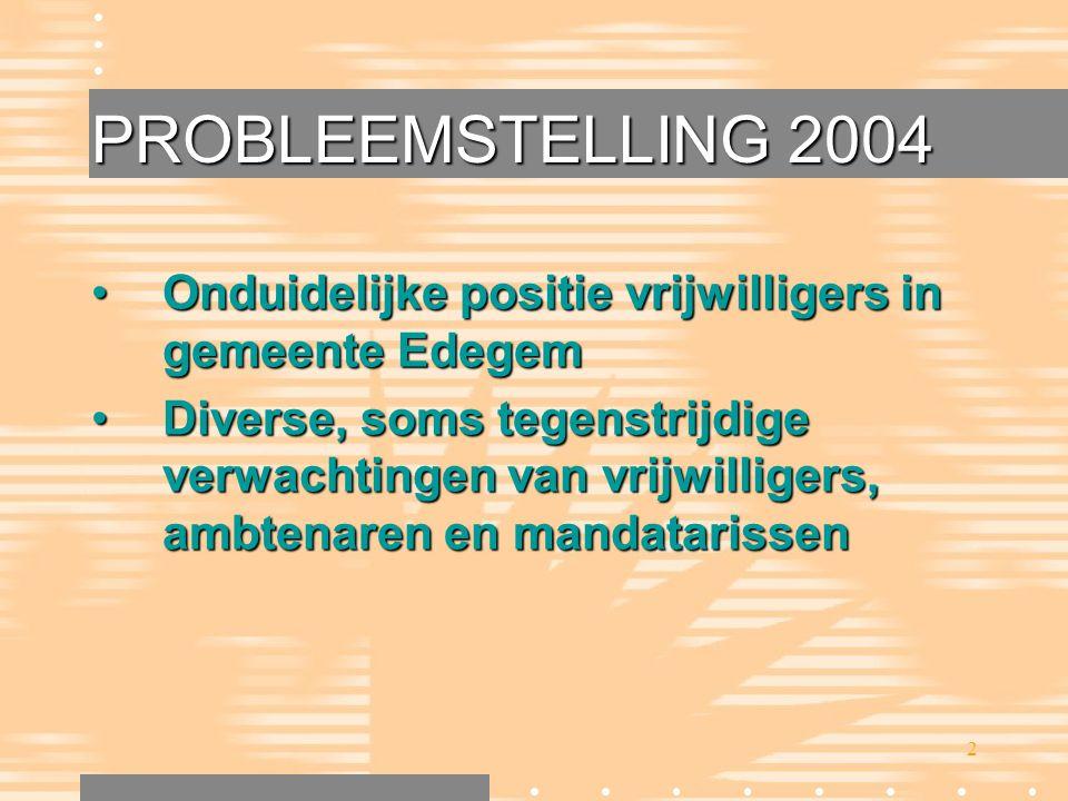 PROBLEEMSTELLING 2004 Onduidelijke positie vrijwilligers in gemeente Edegem.