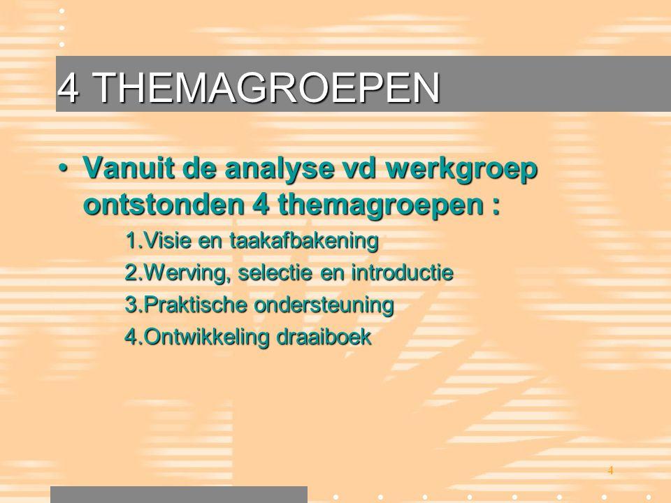 4 THEMAGROEPEN Vanuit de analyse vd werkgroep ontstonden 4 themagroepen : Visie en taakafbakening.