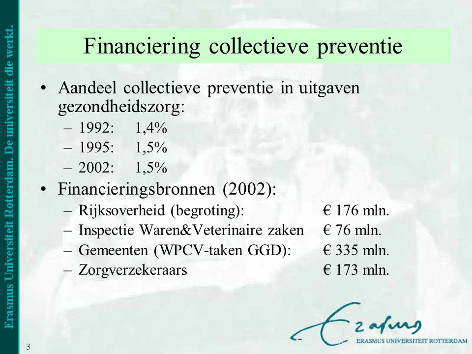 Financiering collectieve preventie