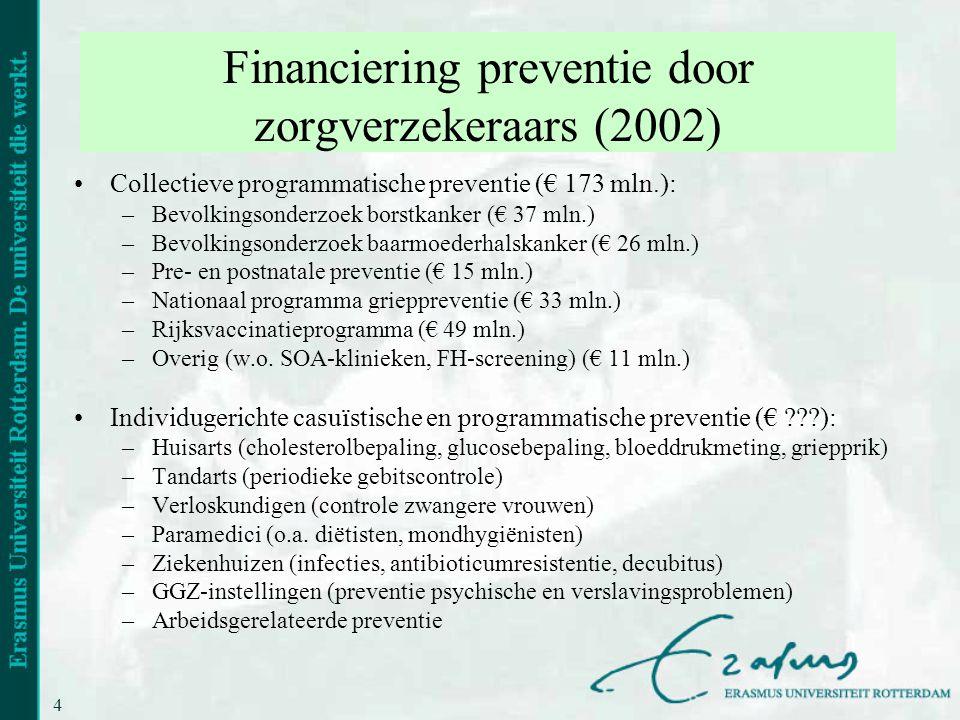 Financiering preventie door zorgverzekeraars (2002)