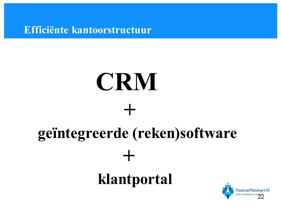 CRM + klantportal geïntegreerde (reken)software +