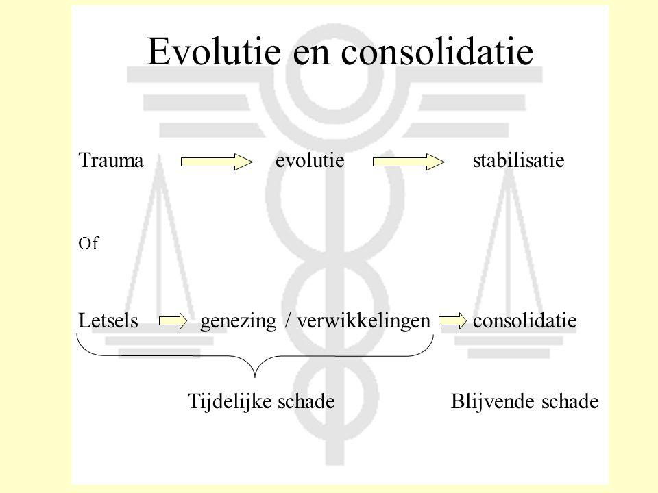 Evolutie en consolidatie