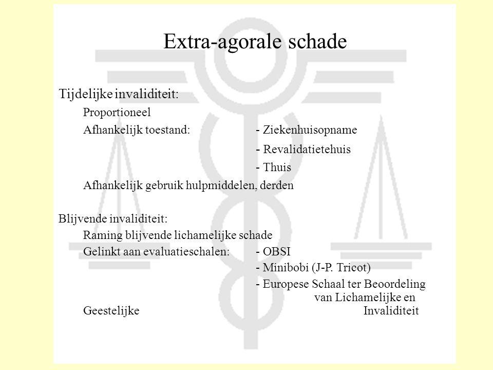 Extra-agorale schade Tijdelijke invaliditeit: - Revalidatietehuis