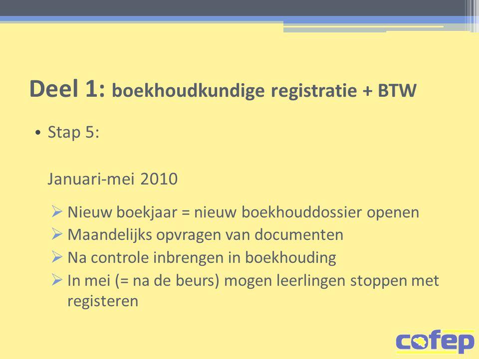 Deel 1: boekhoudkundige registratie + BTW