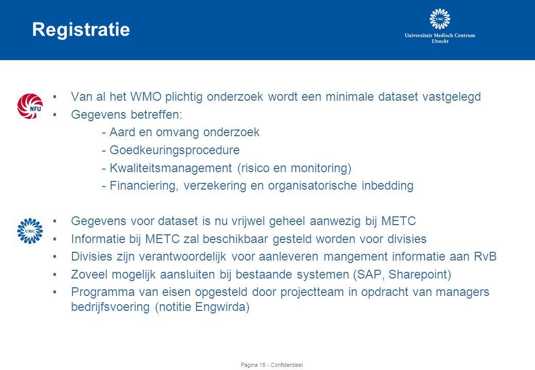 Registratie Van al het WMO plichtig onderzoek wordt een minimale dataset vastgelegd. Gegevens betreffen: