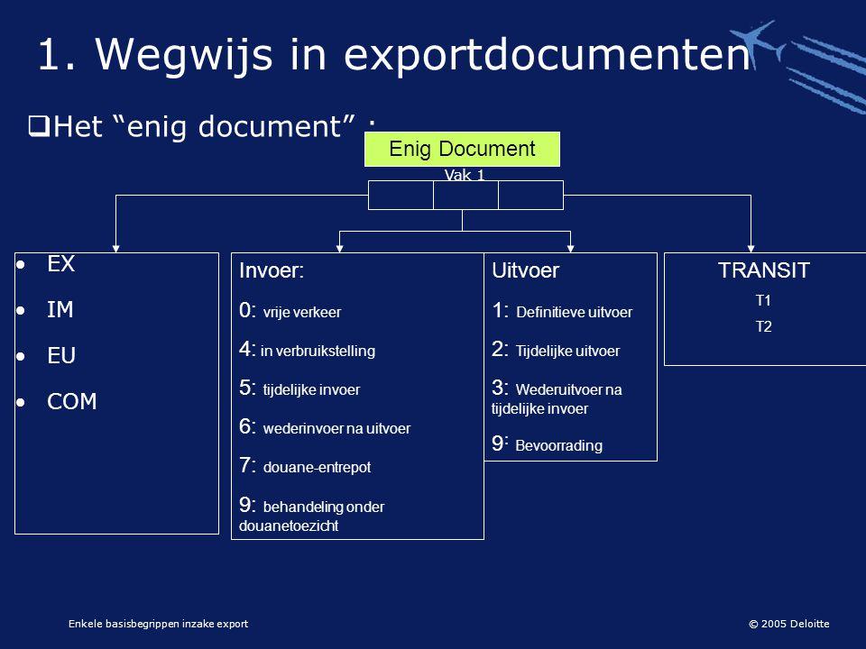 1. Wegwijs in exportdocumenten