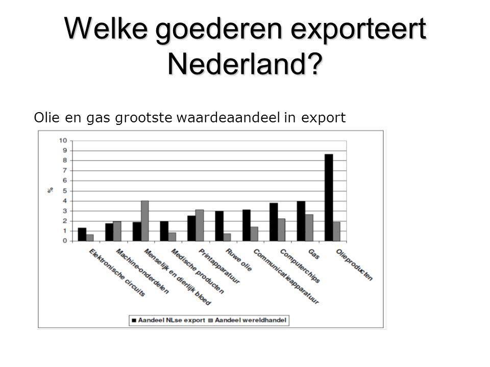 Welke goederen exporteert Nederland
