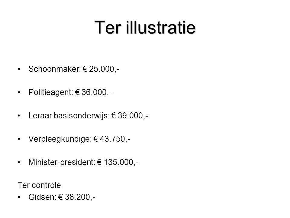 Ter illustratie Schoonmaker: € 25.000,- Politieagent: € 36.000,-