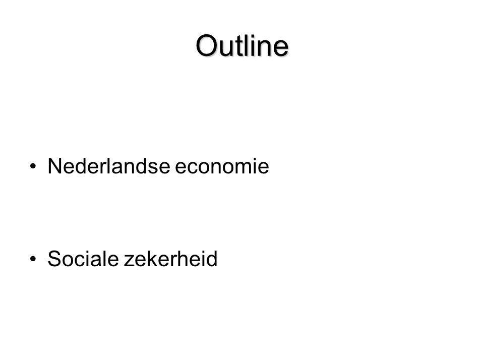 Outline Nederlandse economie Sociale zekerheid