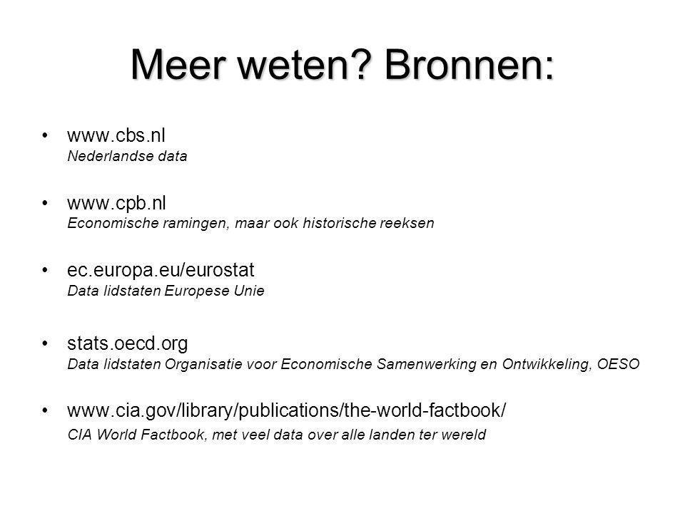 Meer weten Bronnen: www.cbs.nl Nederlandse data