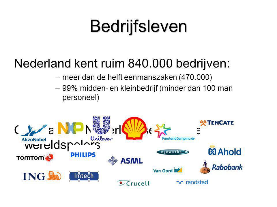 Bedrijfsleven Nederland kent ruim 840.000 bedrijven: