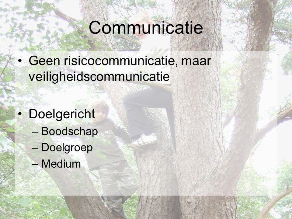 Communicatie Geen risicocommunicatie, maar veiligheidscommunicatie