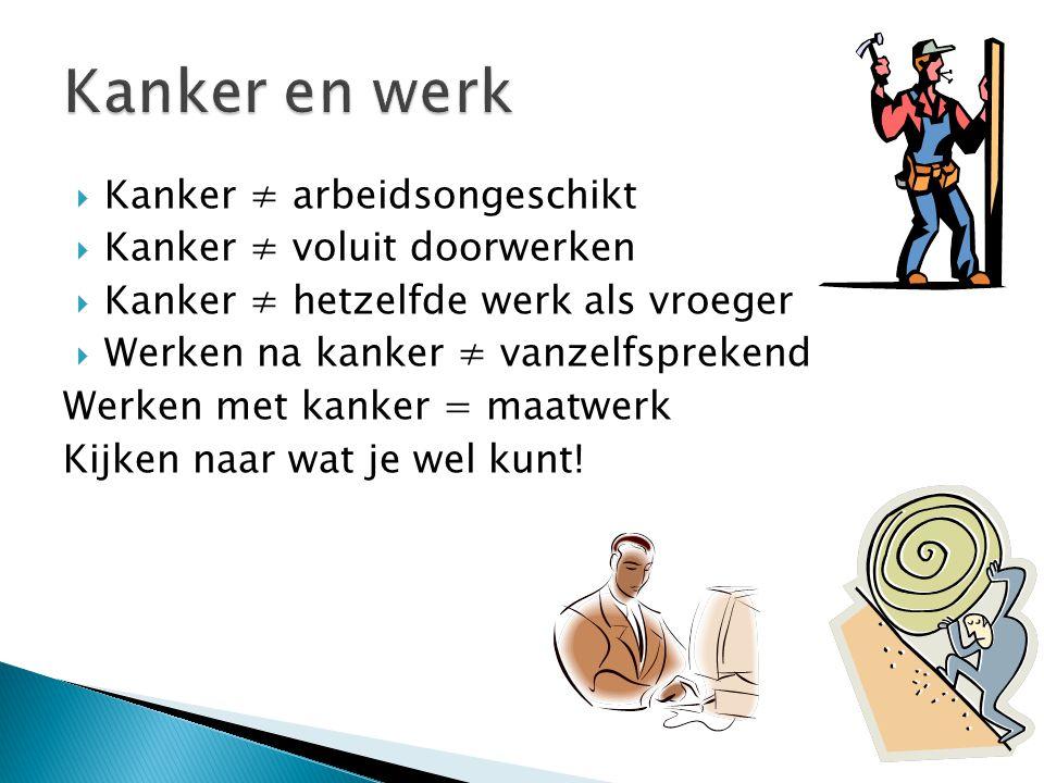 Kanker en werk Kanker ≠ arbeidsongeschikt Kanker ≠ voluit doorwerken