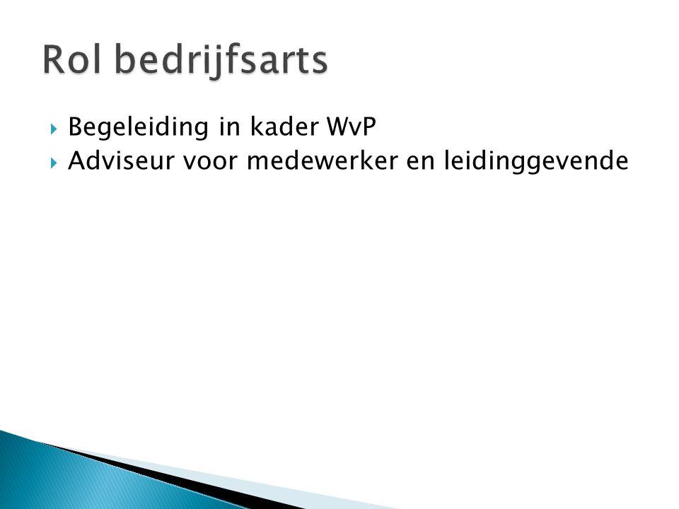 Rol bedrijfsarts Begeleiding in kader WvP