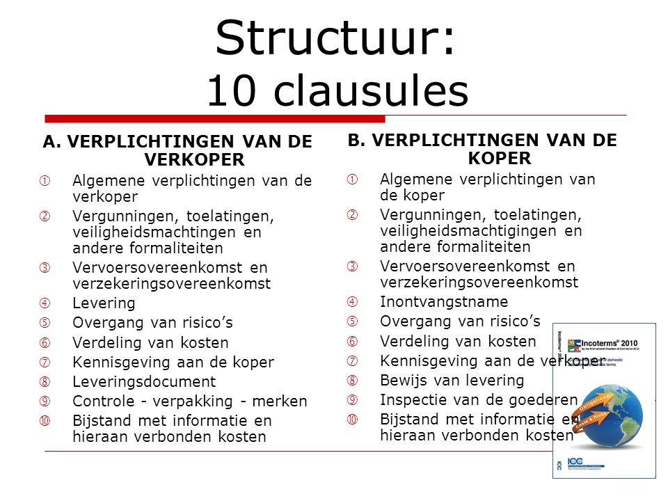 Structuur: 10 clausules A. VERPLICHTINGEN VAN DE VERKOPER
