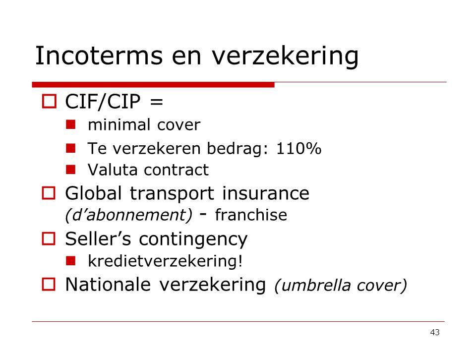 Incoterms en verzekering