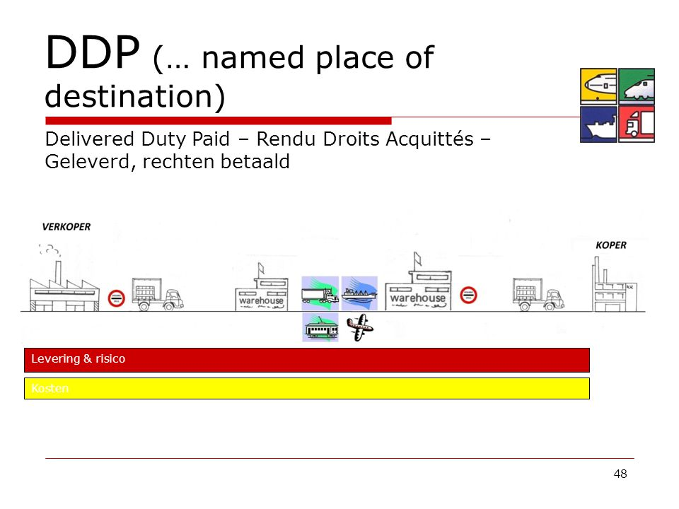 DDP (… named place of destination)