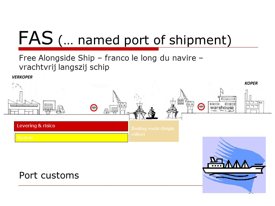 FAS (… named port of shipment)