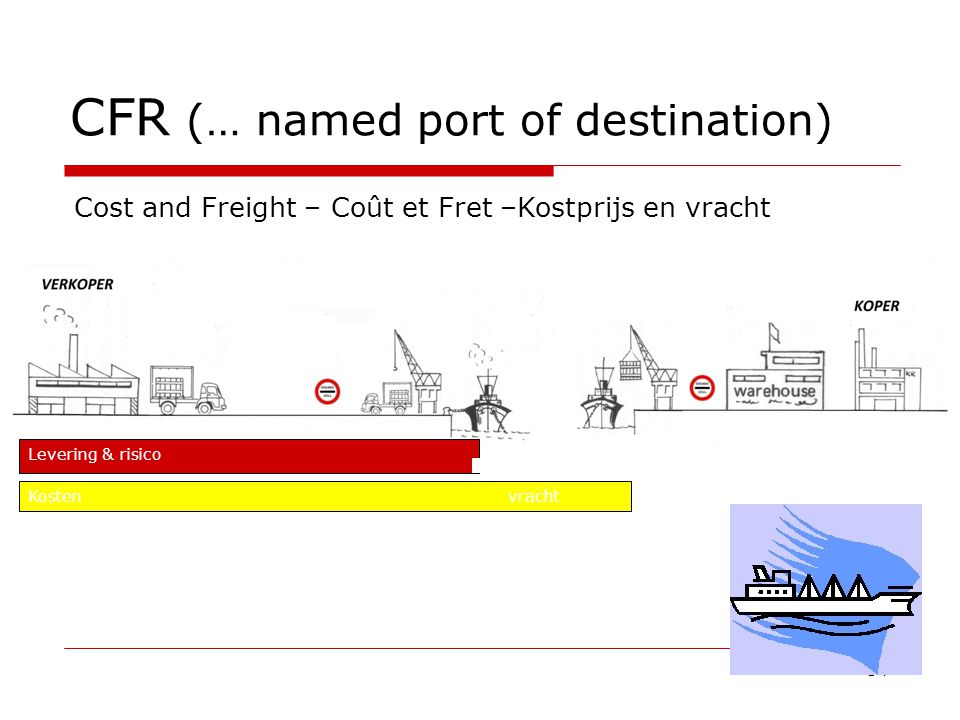 CFR (… named port of destination)