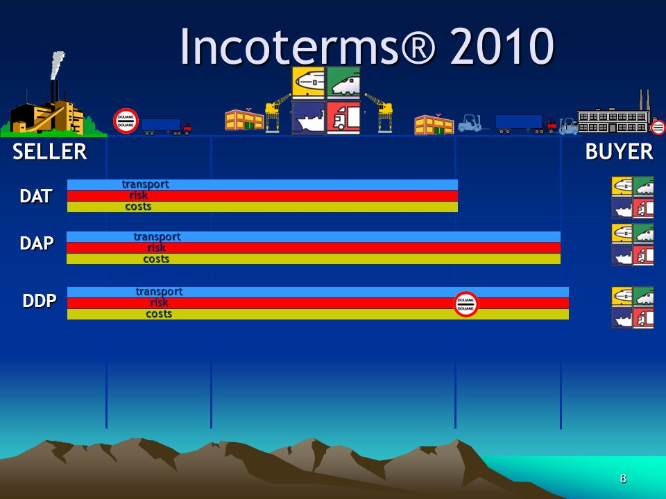 Incoterms® 2010 SELLER BUYER DAT DAP DDP transport risk costs