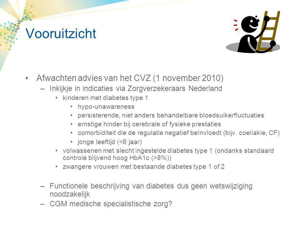 Vooruitzicht Afwachten advies van het CVZ (1 november 2010)