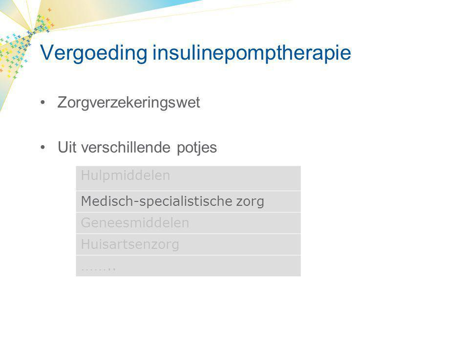 Vergoeding insulinepomptherapie