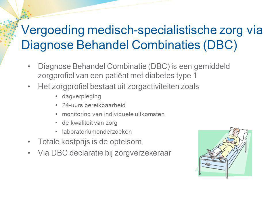 Vergoeding medisch-specialistische zorg via Diagnose Behandel Combinaties (DBC)