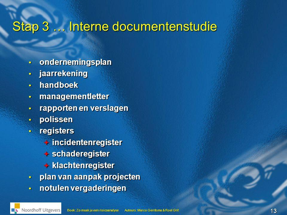 Stap 3 … Interne documentenstudie