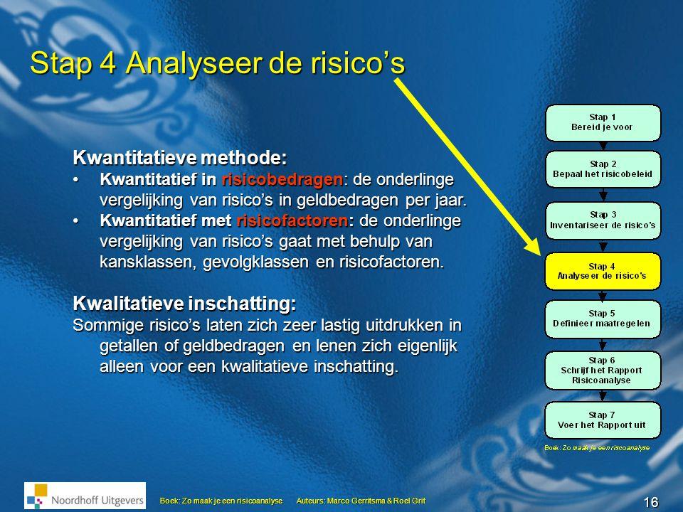 Stap 4 Analyseer de risico's